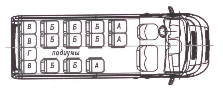 Автобус (17+0+1) 2227SL-100 на базе шасси Peugeot Boxer (ПЕЖО Боксер)